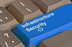 infrastruktury ochrona Zdjęcie Royalty Free