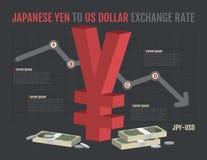 Infrographics del cambio che mostra prezzo di Yen giapponesi fotografia stock libera da diritti