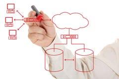 Ingeniero que drena un diagrama Imagen de archivo libre de regalías