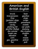 Inglese illustrazione di stock