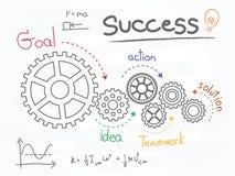 Ingranaggi di affari e piano di successo Immagini Stock Libere da Diritti