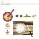 11 ingredienser gör grön Papayasallad med torkat räkarecept stock illustrationer