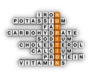 Ingrediente di nutrizione Immagini Stock