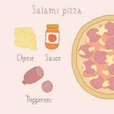 Ingredientes da pizza do salame Fotografia de Stock