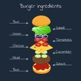 Ingredientes de flutuação para um hamburguer Fotos de Stock