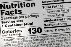 Ingredients calories food sodium label. Ingredients calories food salt free diet sodium label nutrition facts ingredient cholesterol flour wheat healthcare royalty free stock image