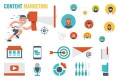Inhoud Marketing Concept Royalty-vrije Stock Afbeeldingen