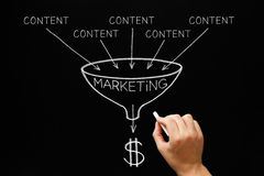 Inhoud Marketing Trechterconcept royalty-vrije stock fotografie