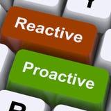 Iniciativa y mejora dinámicas y reactivas de la demostración de las llaves Foto de archivo libre de regalías