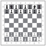 The initial position of chess Royalty Free Stock Photos