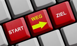 Inizi il tedesco di scopo di modo online - Fotografia Stock Libera da Diritti