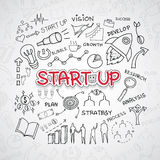Inizi sul testo, con i grafici creativi del disegno e rappresenta graficamente l'idea di piano di strategia di successo di affari Immagini Stock