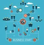 Inizio di affari, mano d'opera, funzionamento del gruppo, gente di affari in moti Immagini Stock