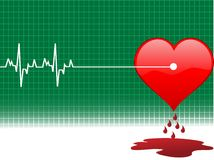 Injury in heart. Blood dropping from heart on graph Royalty Free Stock Images