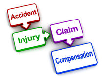 Injury insurance compensation. Process for injury claim compensation in case of health insurance coverage Royalty Free Stock Photo