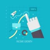 Inkomsttillväxt Arkivbild
