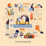 Inmigración plana Infographics stock de ilustración