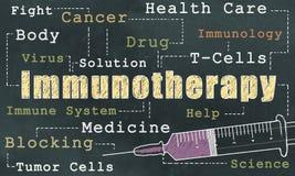 Inmunoterapia en la pizarra ilustración del vector