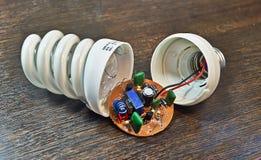 Inner world of the light bulb. Stock Photo