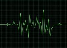 Innere Schläge Cardiogram auf schwarzem Bildschirm Lizenzfreie Stockfotografie