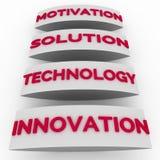 Innovación, tecnología, solución, motivación Imágenes de archivo libres de regalías
