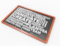 Innovate -create-motivate. Wordclouds on blackboard concept Stock Photography