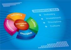 Innovatief idee stock illustratie