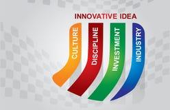 Innovatief idee vector illustratie
