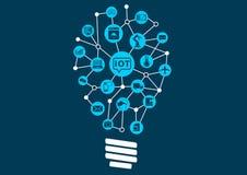 Innovatieve digitale revolutie van Internet van dingen om vernietigende bedrijfsmodellen toe te laten Stock Afbeelding