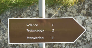 Innovation. An image of a brown sign post with directions to three destinations, Science, Technology and Innovation. Innovation depends on blue sky scientific Royalty Free Stock Image
