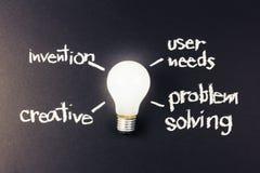 innovation lizenzfreie stockfotos