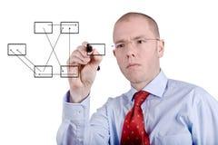 Innovation Lizenzfreies Stockfoto