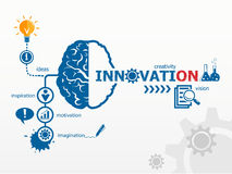 Innovation concept. Royalty Free Stock Photo
