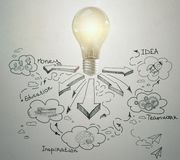 Innovation concept. Glowing lamp on chalkboard wall background with business sketch. Innovation concept. 3D Rendering Stock Photos