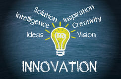 Innovation concept with light bulb and text royalty free stock photos