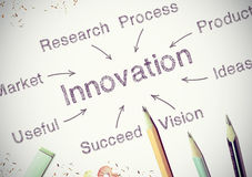 Innovation. Concept sketched on paper with pencil and eraser royalty free stock photos