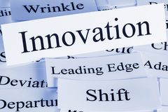 Innovation Concept in Words. Innovation Concept - a conceptual look at innovation, shift, adaption, wrinkle,l eading edge, deviation, change royalty free stock photos