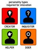 Innovation för personlighetstyper stock illustrationer