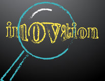 Innovation focus. Innovation text on green chalk board business concept Stock Images