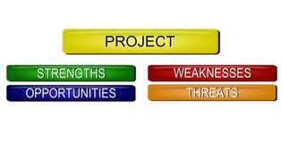 Innovation Motivation Success. Illustration of a concept regarding project management, teamwork, inovation, motivation and success Stock Image