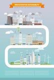 Innovation och hållbarhet vektor illustrationer