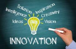 Innovation- och kreativitetdiagram royaltyfria bilder