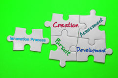 Innovation Process - Leadership Concept Royalty Free Stock Photos