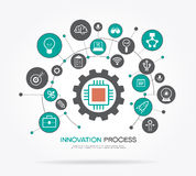 Innovation process template. Royalty Free Stock Images