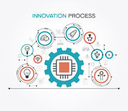 Innovation process template. Royalty Free Stock Photography