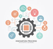 Innovation process template. Royalty Free Stock Photos
