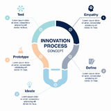 Innovation process template. Vector infographic innovation process visualization template on light background Stock Images