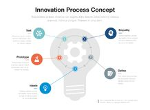 Innovation process visualization template with light bulb and gear as main symbol. Vector infographic for innovation process visualization template with light Stock Photos