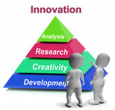 Innovation Pyramid Shows New Stock Images
