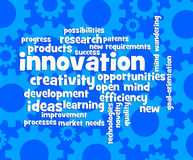 Innovation. Relevant and important topics regarding innovation Royalty Free Stock Photos